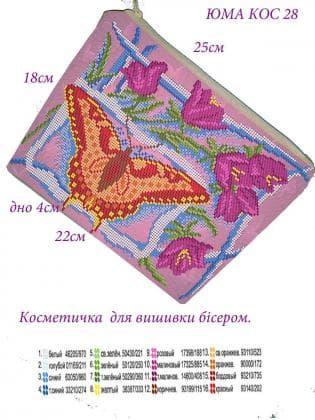 Косметичка  КОС-28 ЮМА
